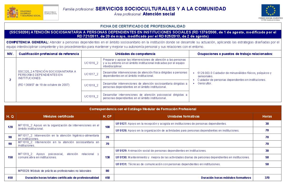 Composición del certificado de profesionalidad